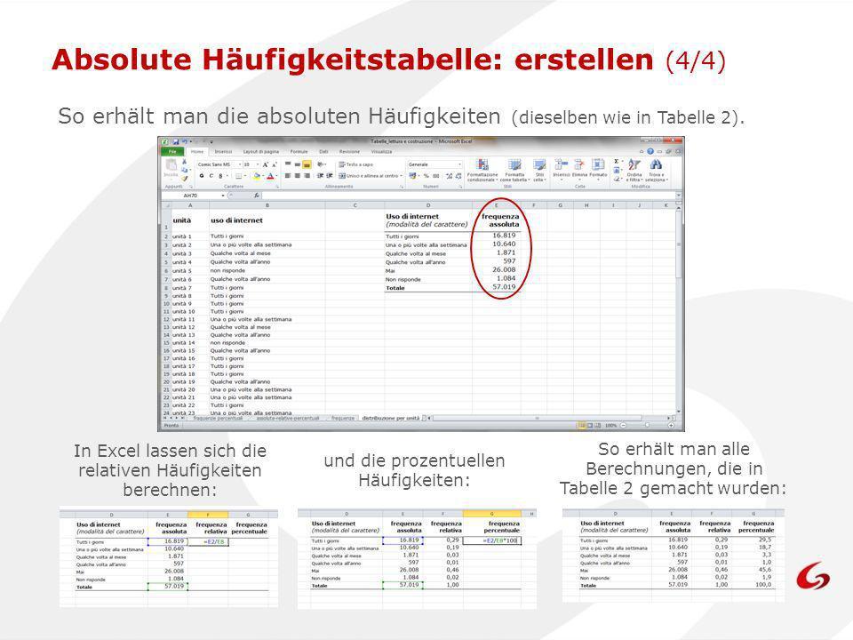 Absolute Häufigkeitstabelle: erstellen (4/4)