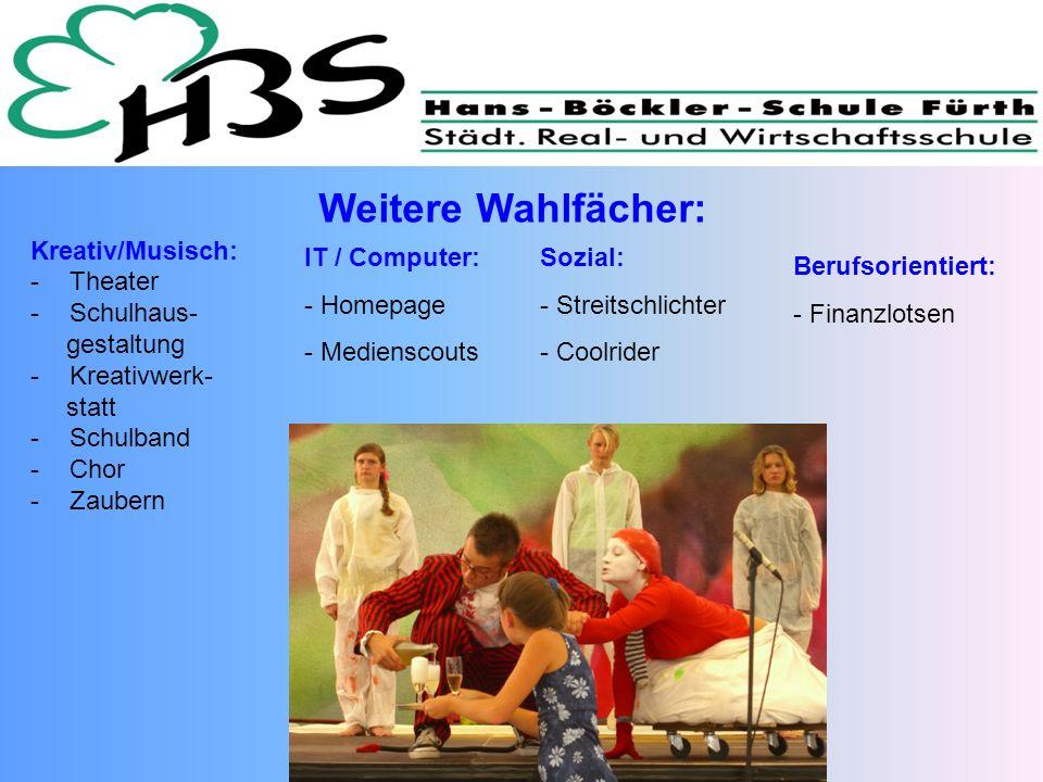 Weitere Wahlfächer: Kreativ/Musisch: Theater Schulhaus- gestaltung