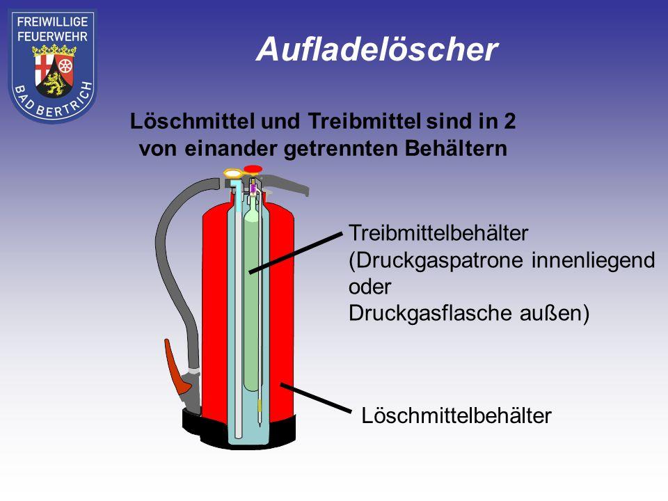 Aufladelöscher Löschmittel und Treibmittel sind in 2 von einander getrennten Behältern.