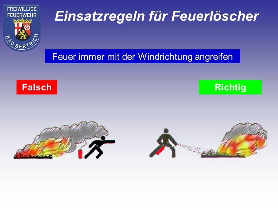 Einsatzregeln für Feuerlöscher