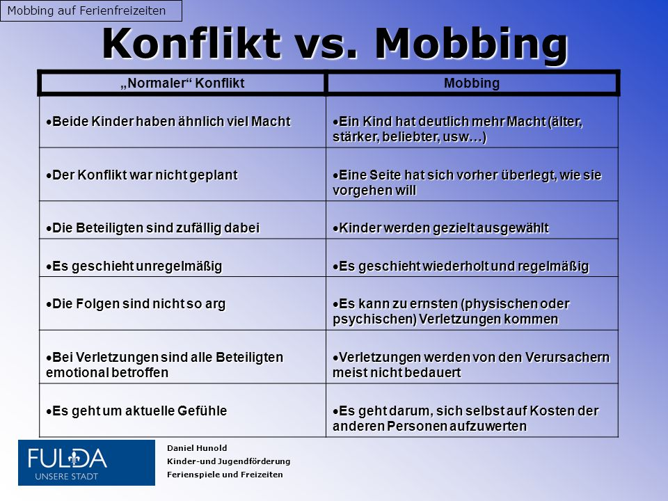 "Konflikt vs. Mobbing ""Normaler Konflikt Mobbing"