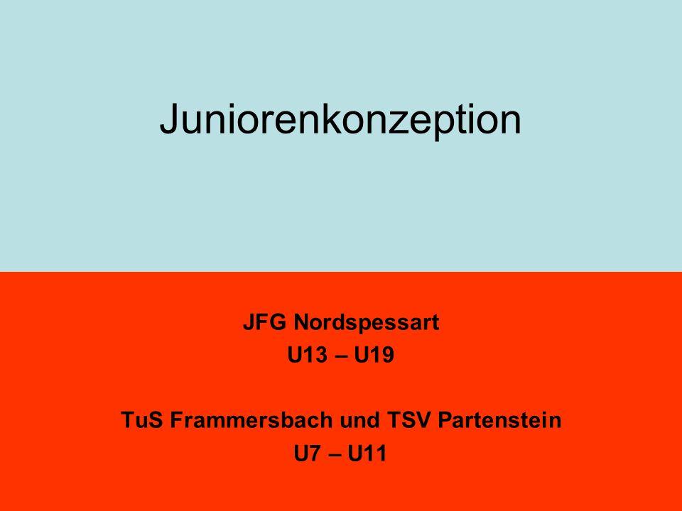 TuS Frammersbach und TSV Partenstein