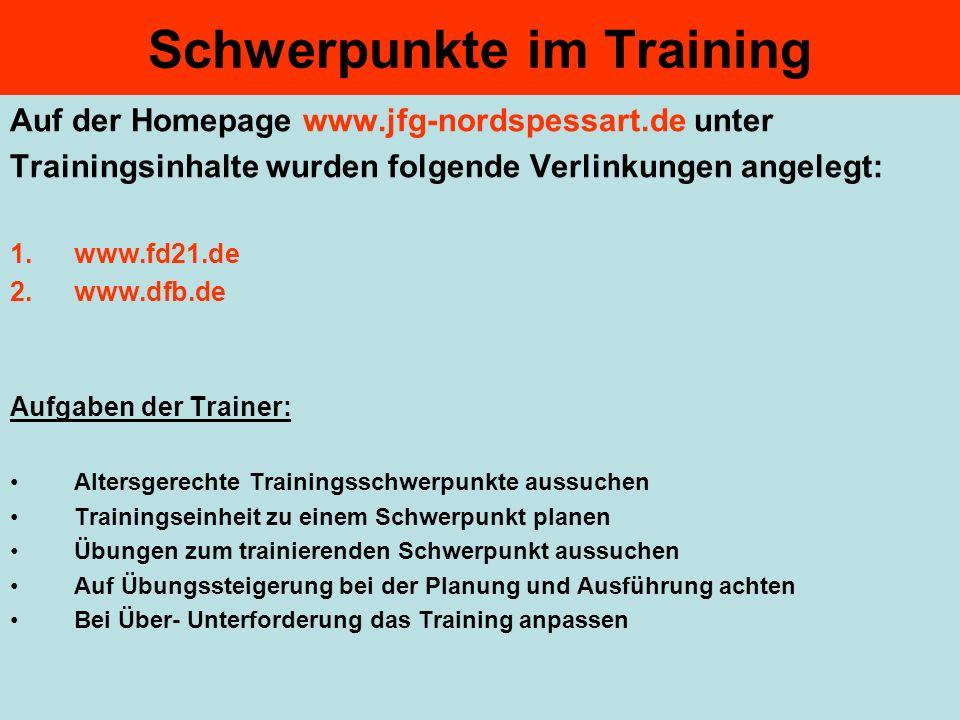 Schwerpunkte im Training