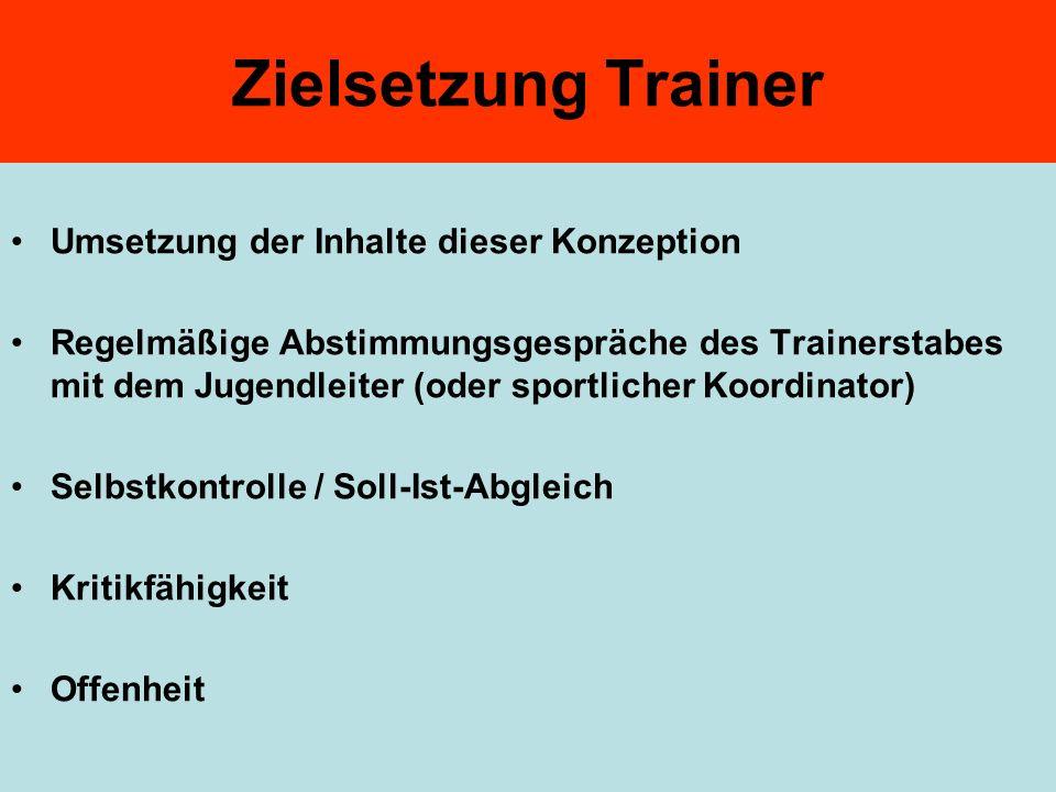 Zielsetzung Trainer Umsetzung der Inhalte dieser Konzeption