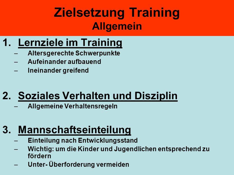 Zielsetzung Training Allgemein