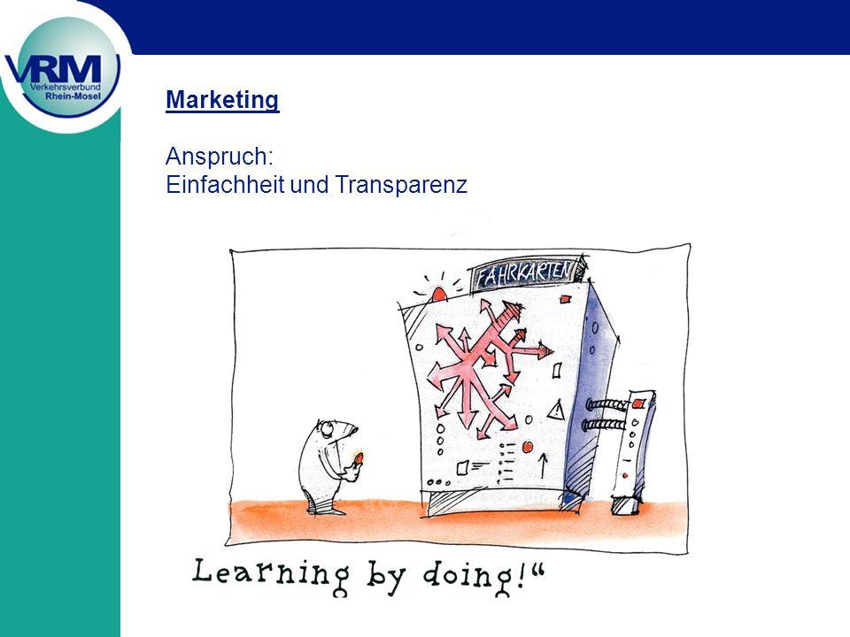 Marketing Anspruch: Einfachheit und Transparenz