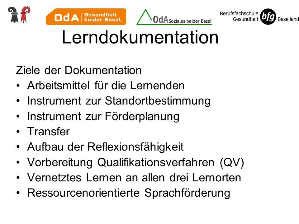 Lerndokumentation Ziele der Dokumentation