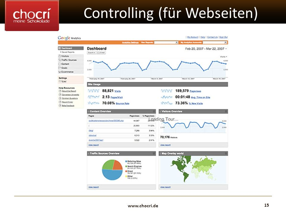 Controlling (für Webseiten)