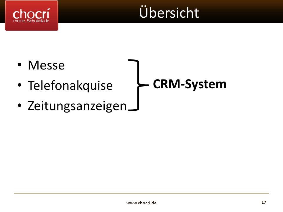 Übersicht Messe Telefonakquise Zeitungsanzeigen CRM-System