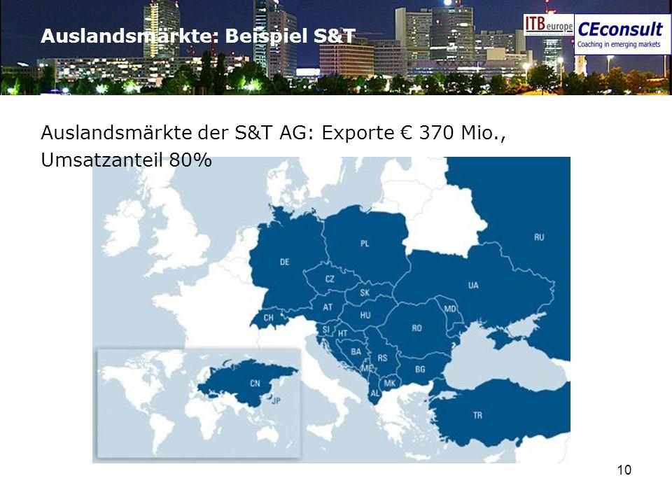 Auslandsmärkte: Beispiel S&T