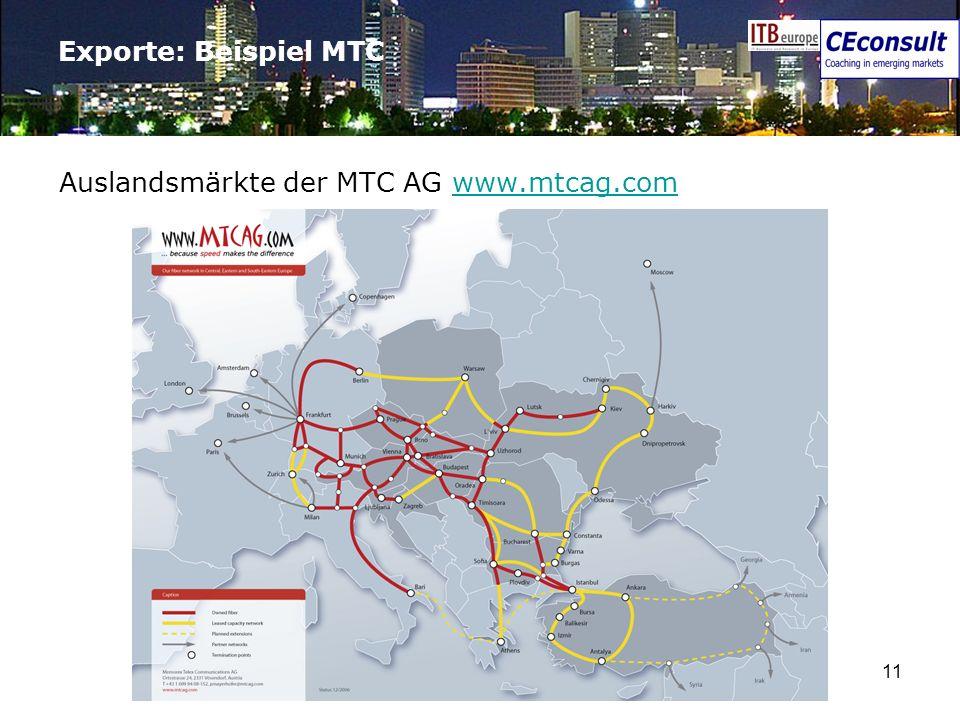 Exporte: Beispiel MTC Auslandsmärkte der MTC AG www.mtcag.com