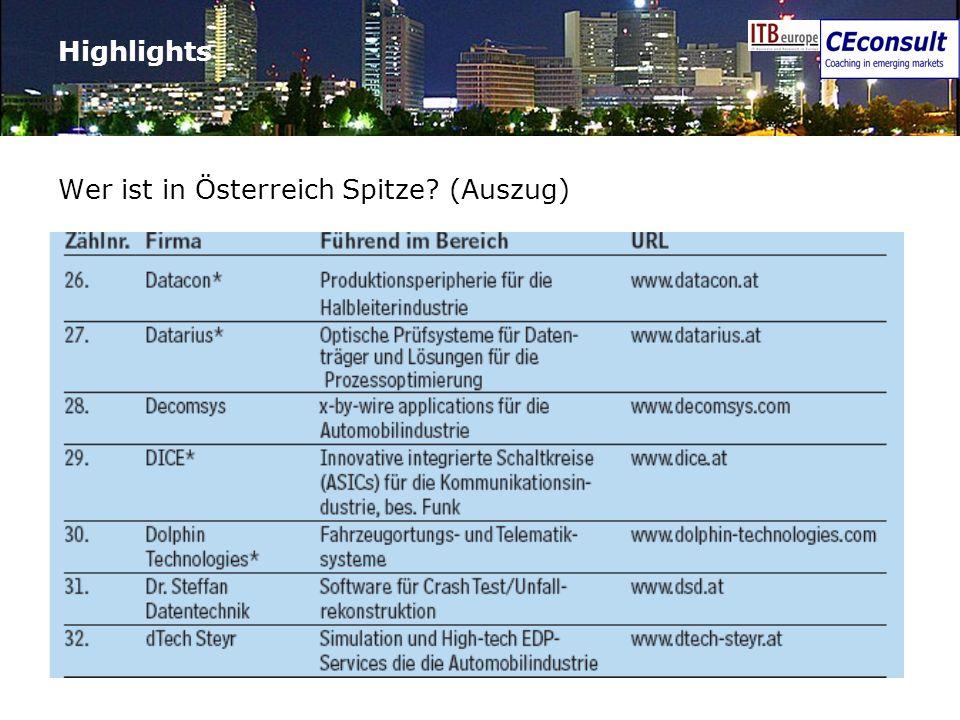 Highlights Wer ist in Österreich Spitze (Auszug)