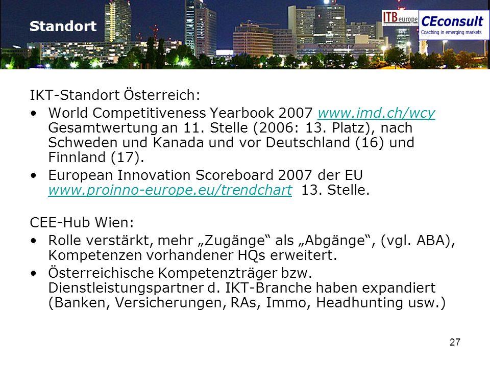 Standort IKT-Standort Österreich: