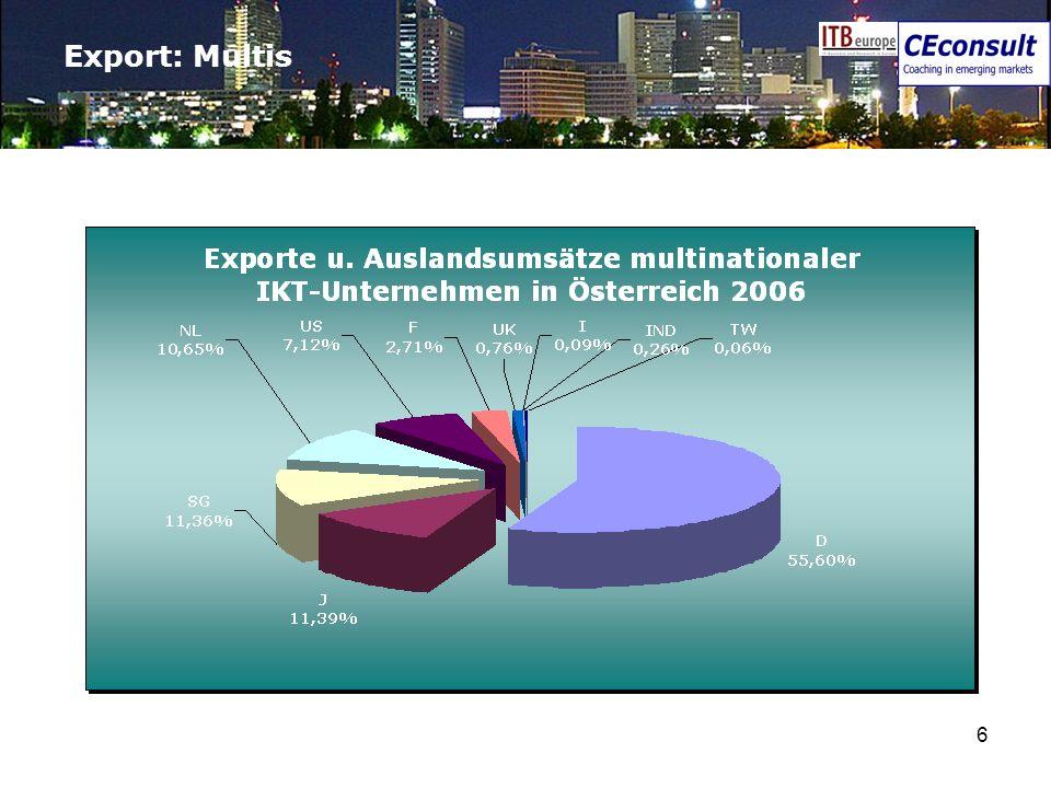 Export: Multis