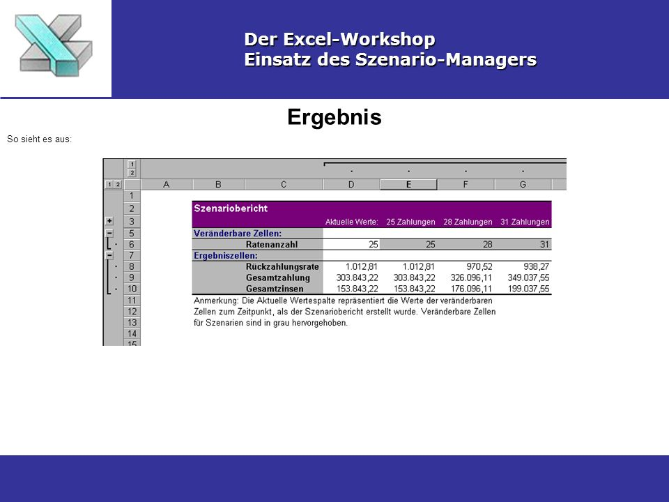 Ergebnis Der Excel-Workshop Einsatz des Szenario-Managers