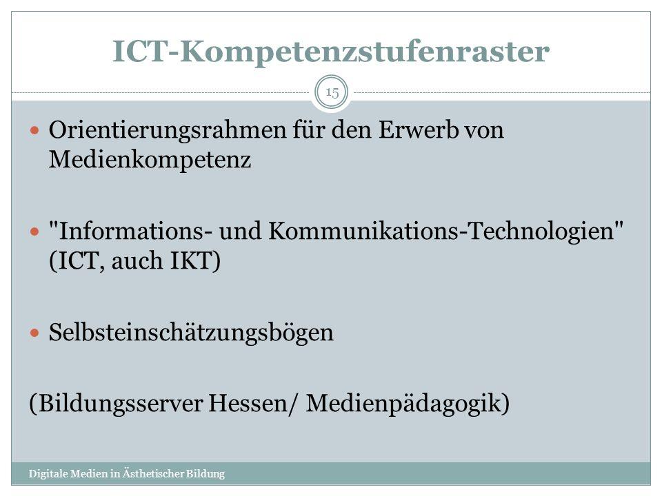 ICT-Kompetenzstufenraster