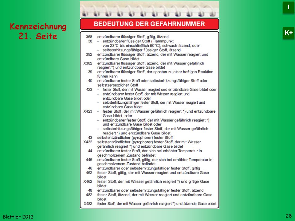 I K+ Kennzeichnung 21. Seite Blattler 2012