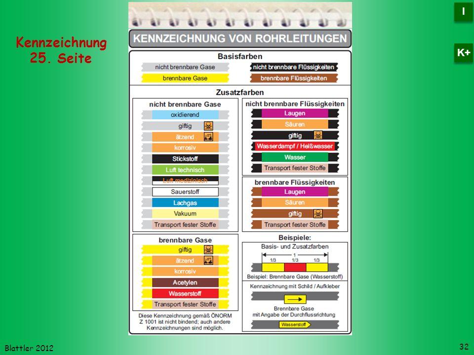 I K+ Kennzeichnung 25. Seite Blattler 2012