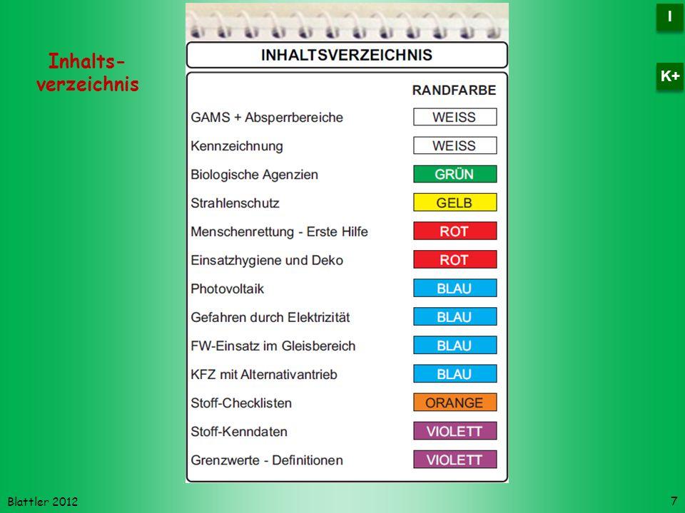 I K+ Inhalts- verzeichnis Blattler 2012