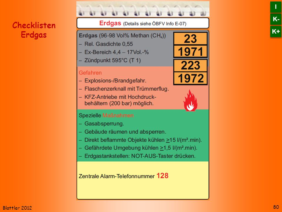 K- I K+ Checklisten Erdgas Blattler 2012