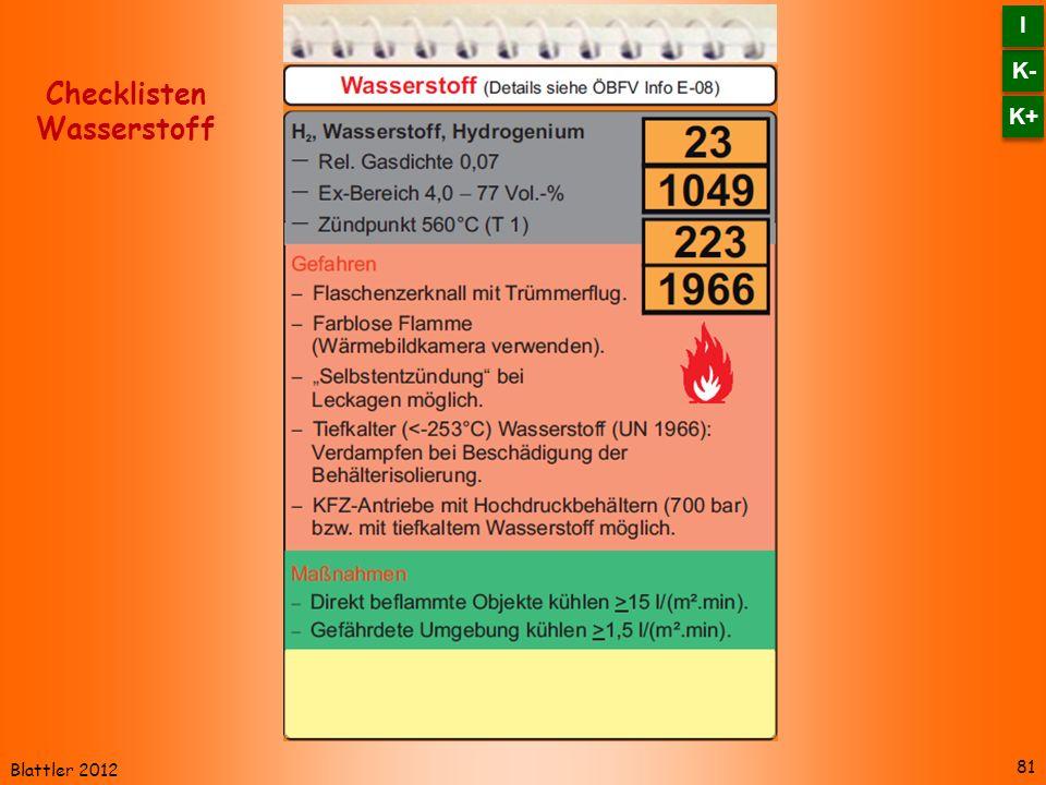 Checklisten Wasserstoff