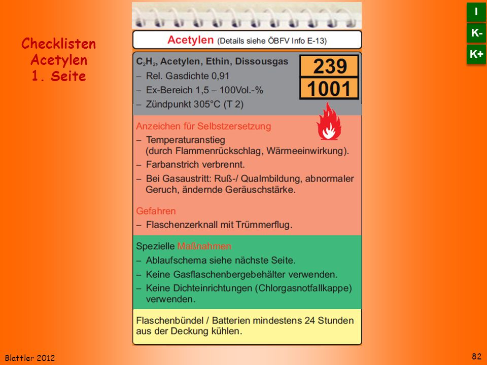 Checklisten Acetylen 1. Seite