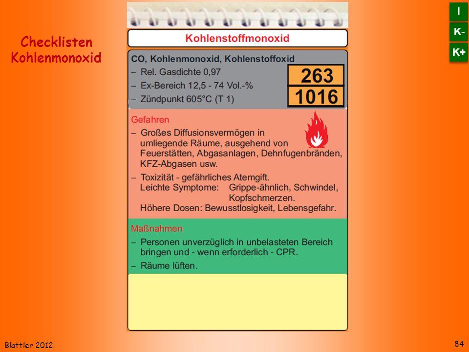 Checklisten Kohlenmonoxid