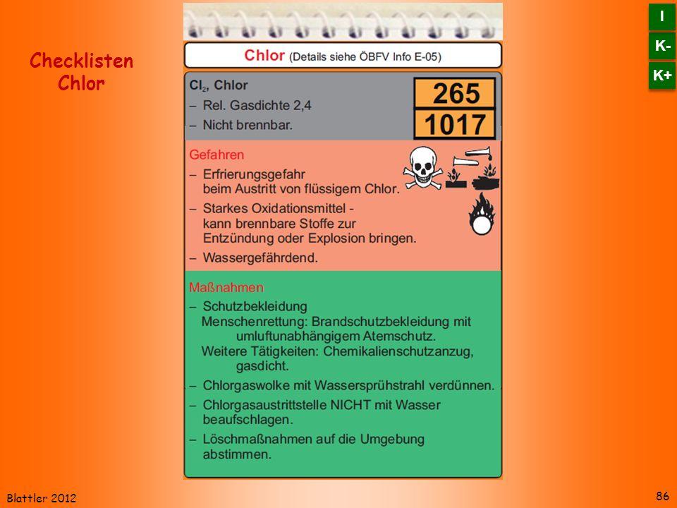K- I K+ Checklisten Chlor Blattler 2012