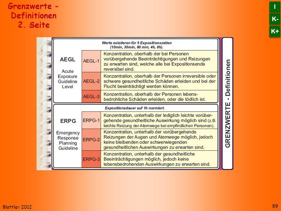 Grenzwerte - Definitionen