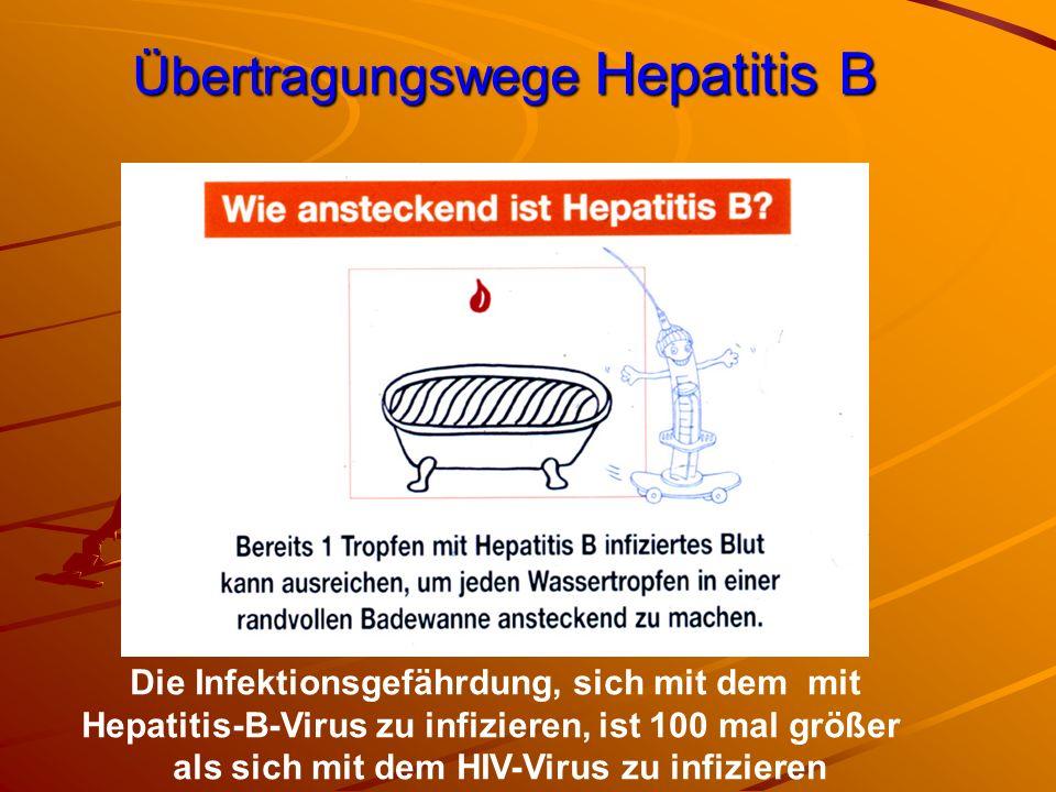 Übertragungswege Hepatitis B