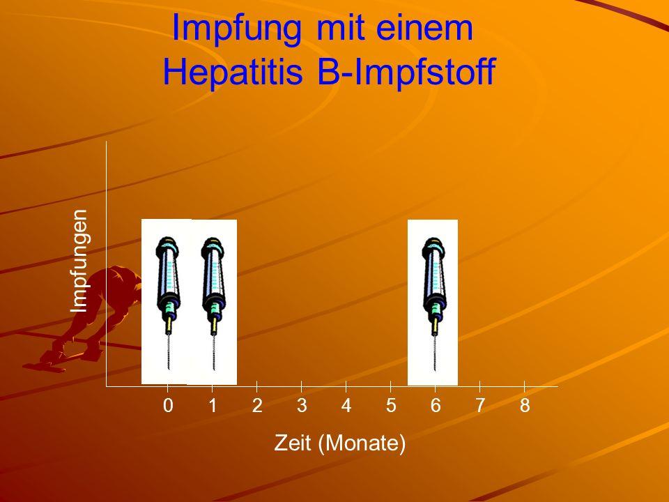 Hepatitis B-Impfstoff