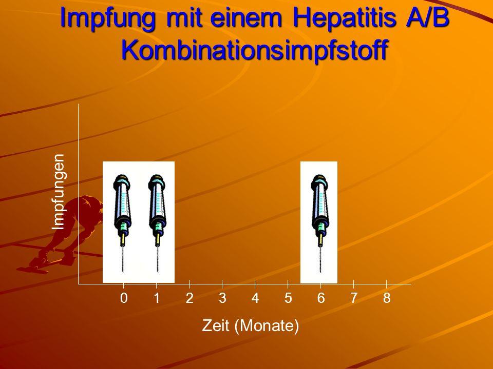 Impfung mit einem Hepatitis A/B Kombinationsimpfstoff