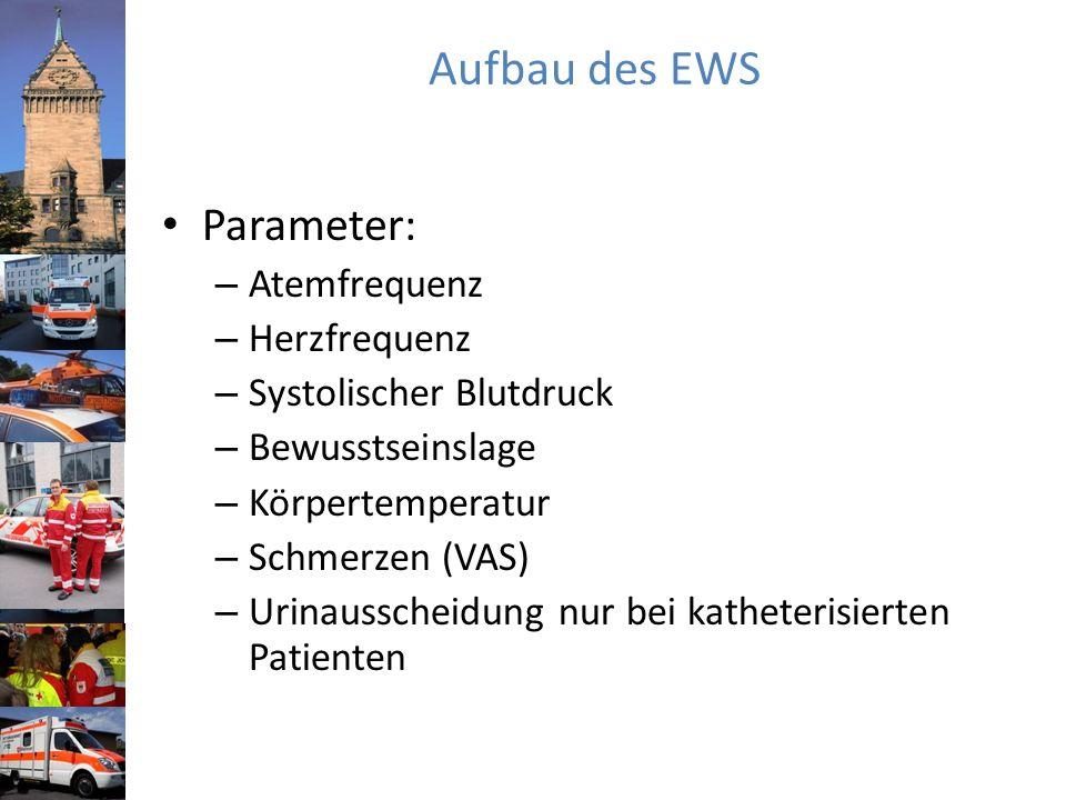 Aufbau des EWS Parameter: Atemfrequenz Herzfrequenz
