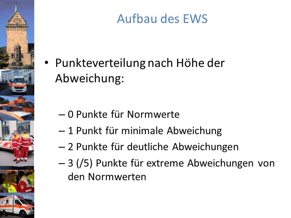 Aufbau des EWS Punkteverteilung nach Höhe der Abweichung: