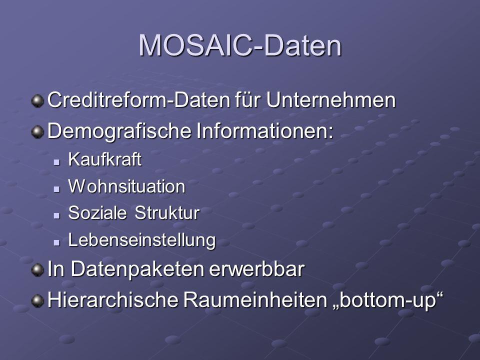MOSAIC-Daten Creditreform-Daten für Unternehmen