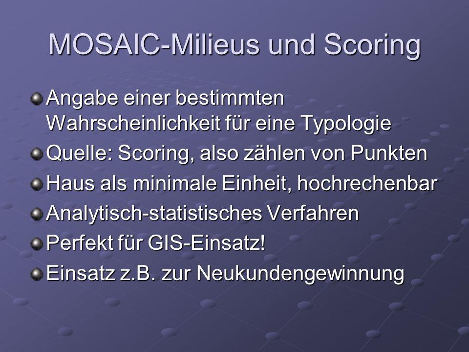 MOSAIC-Milieus und Scoring