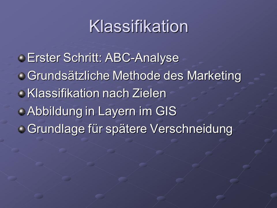 Klassifikation Erster Schritt: ABC-Analyse