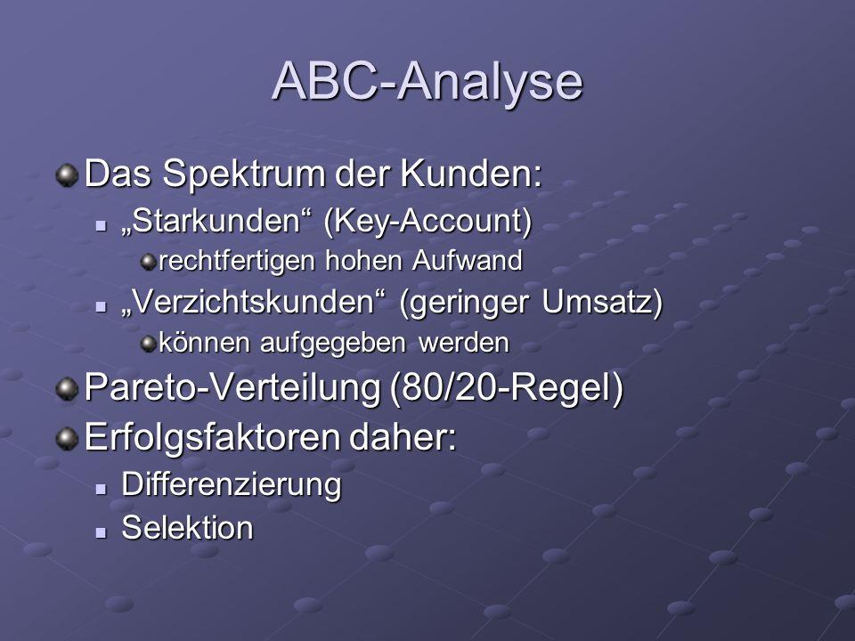 ABC-Analyse Das Spektrum der Kunden: Pareto-Verteilung (80/20-Regel)