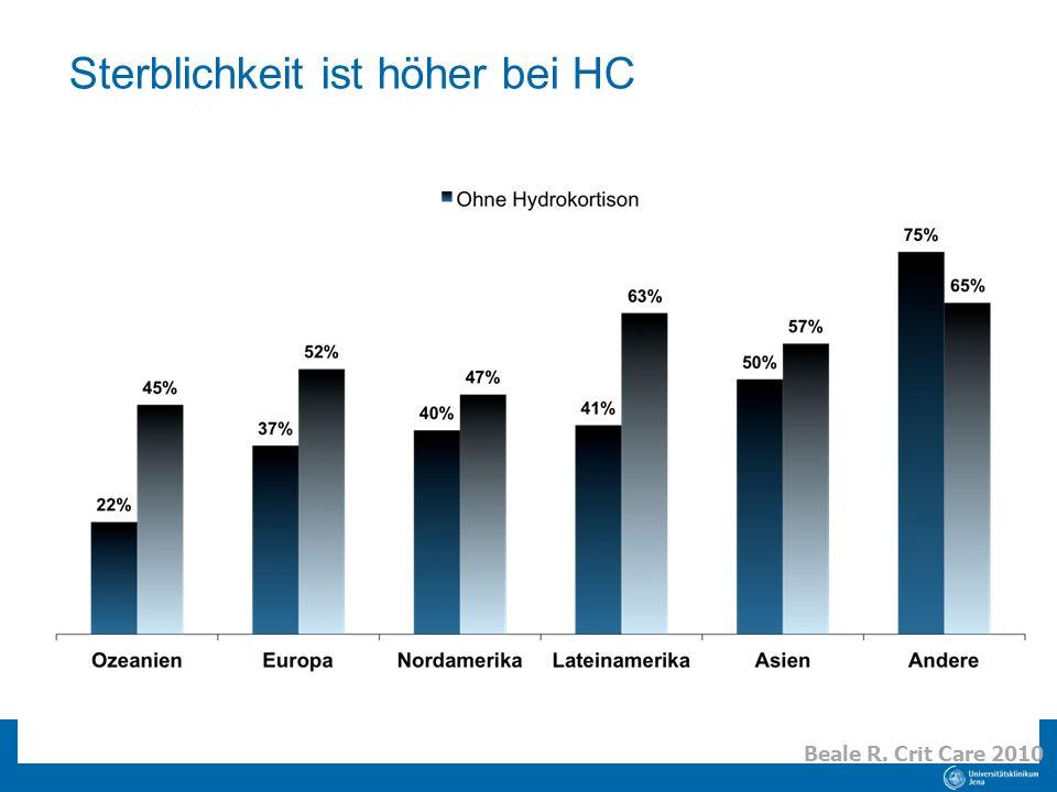 Sterblichkeit ist höher bei HC