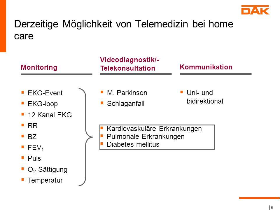 Derzeitige Möglichkeit von Telemedizin bei home care