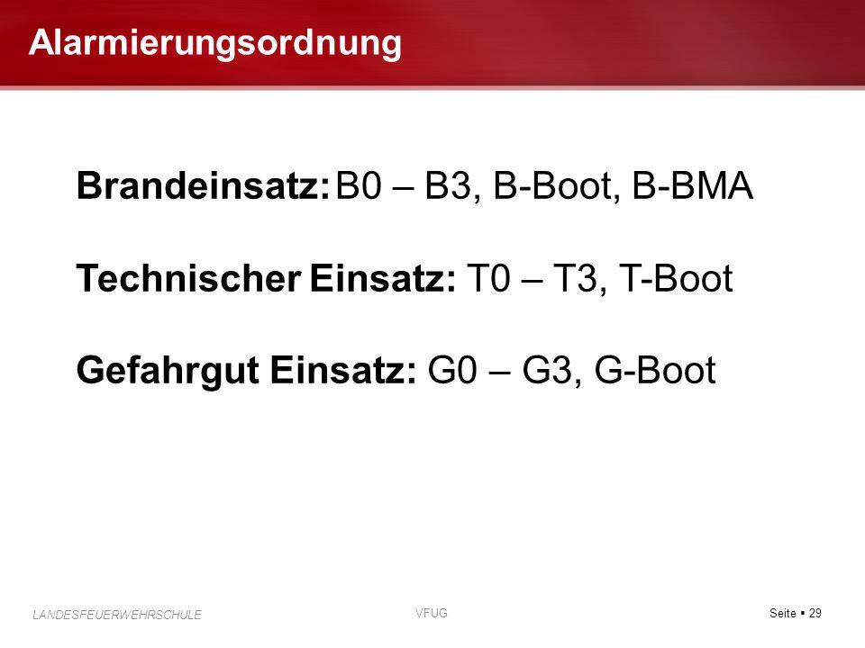 Brandeinsatz: B0 – B3, B-Boot, B-BMA