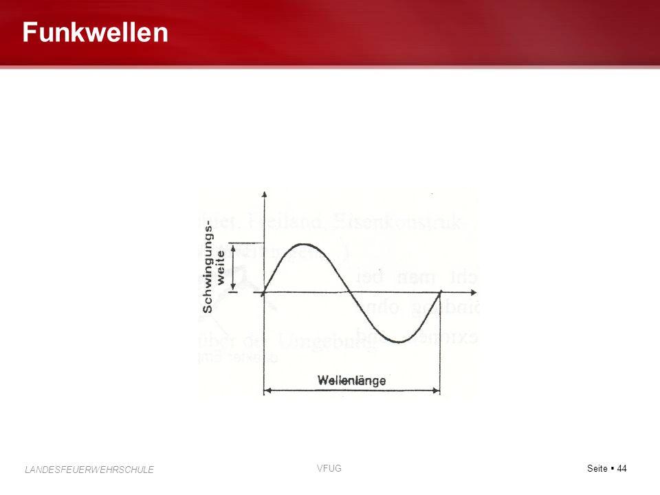 Funkwellen VFUG