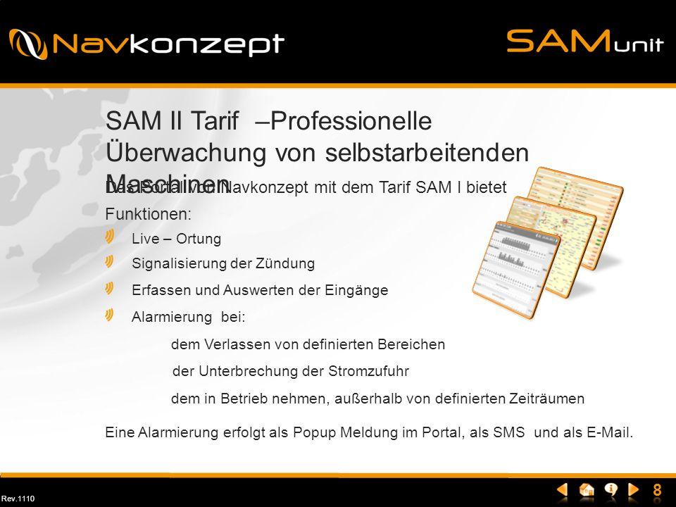 SAM II Tarif –Professionelle Überwachung von selbstarbeitenden Maschinen
