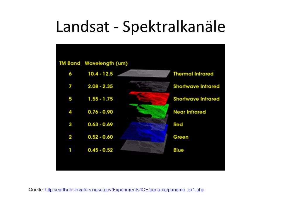 Landsat - Spektralkanäle