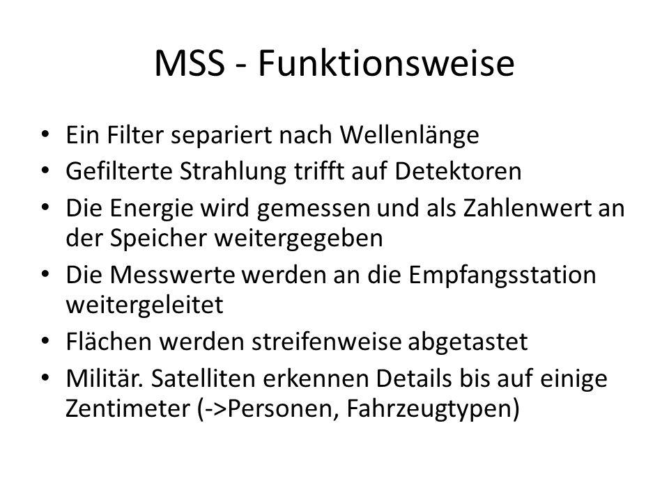MSS - Funktionsweise Ein Filter separiert nach Wellenlänge