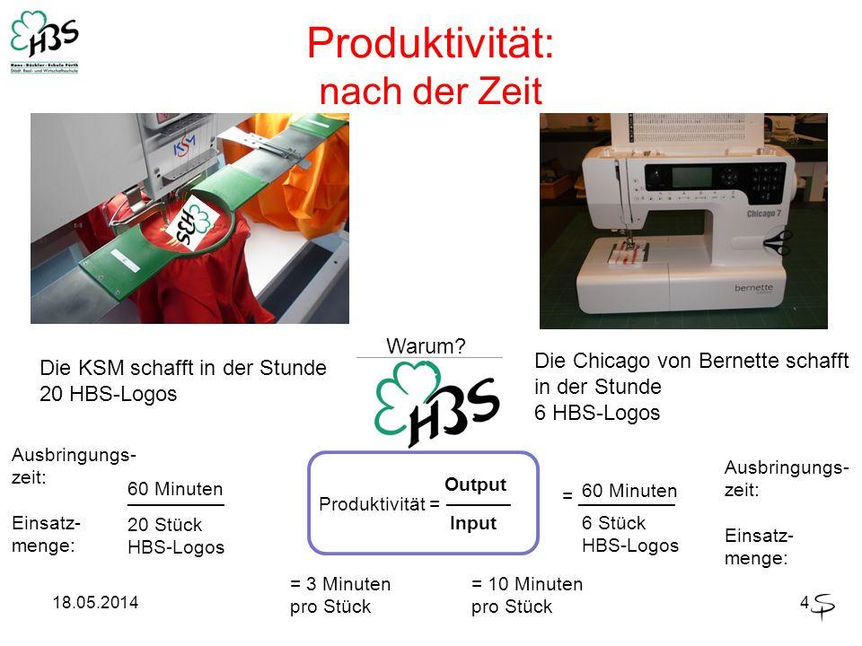 Produktivität: nach der Zeit