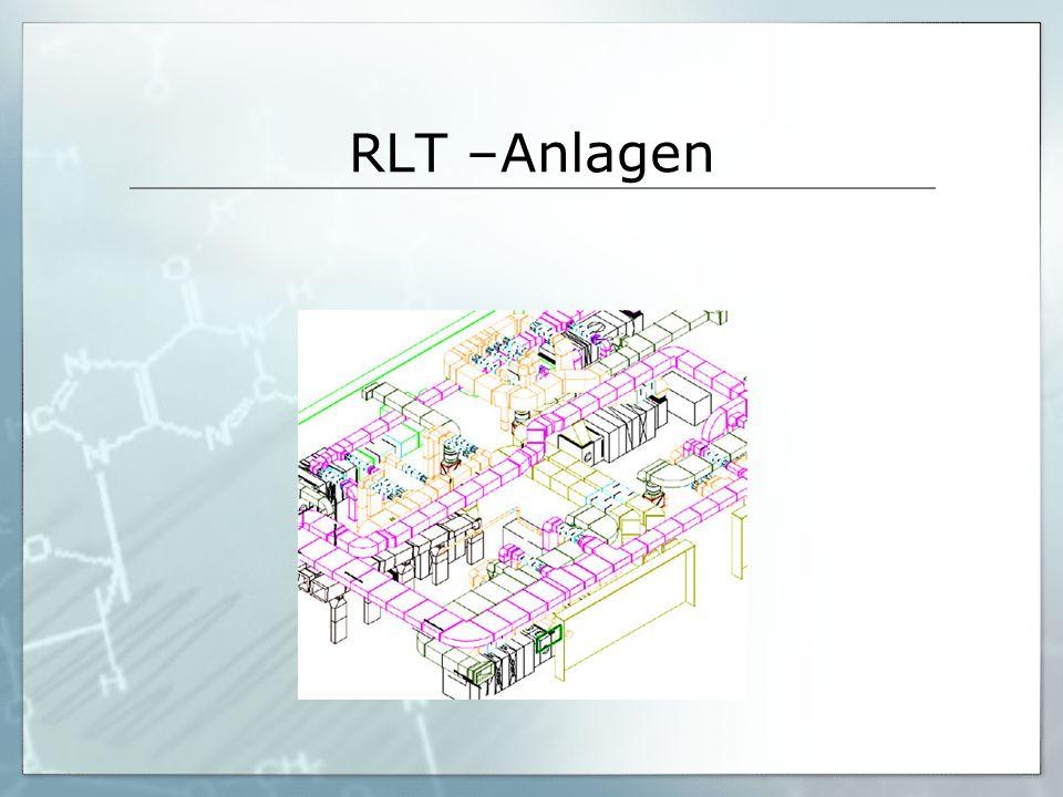 RLT –Anlagen