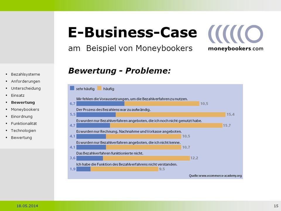 E-Business-Case am Beispiel von Moneybookers Bewertung - Probleme: