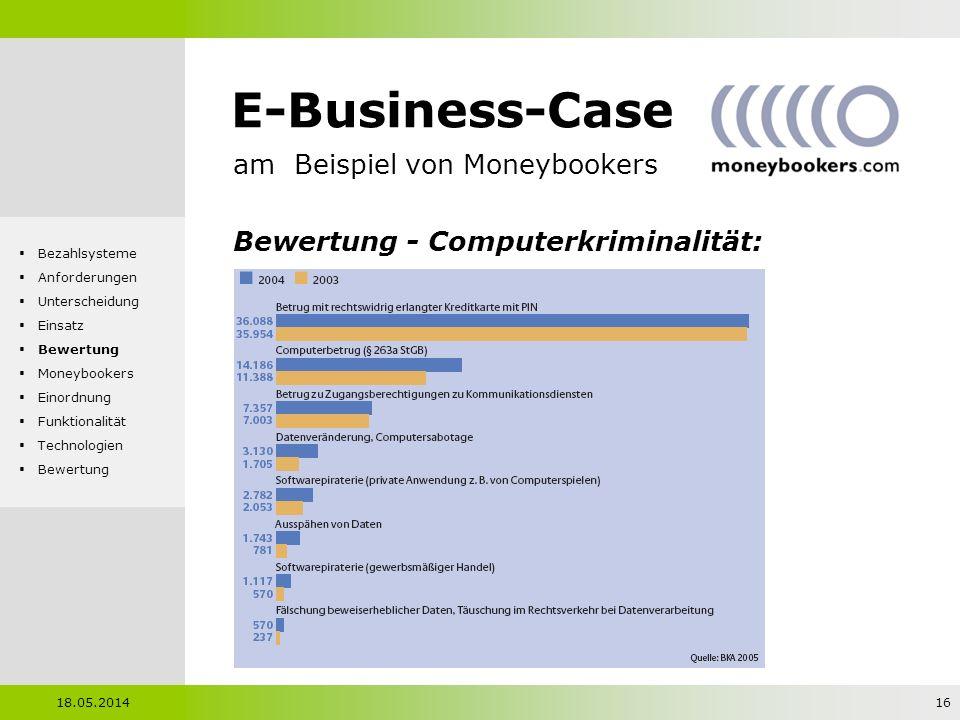 E-Business-Case am Beispiel von Moneybookers
