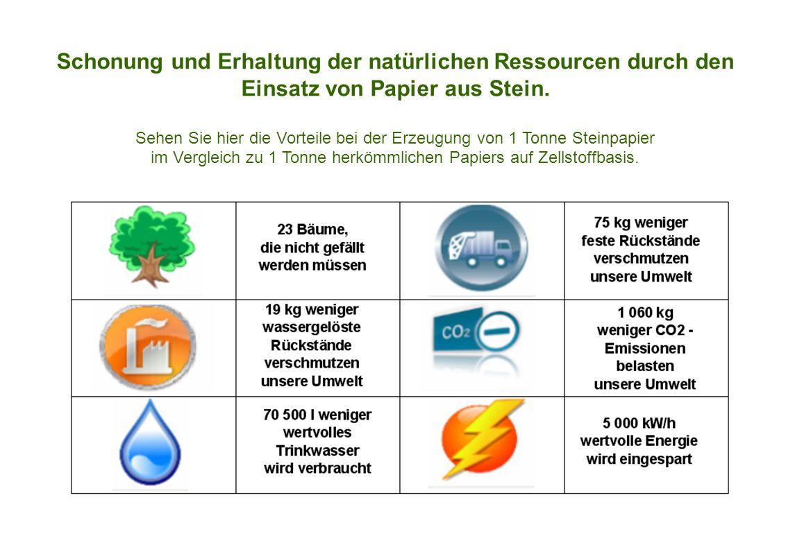 Schonung und Erhaltung der natürlichen Ressourcen durch den Einsatz von Papier aus Stein.